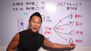 糖質制限の否定論者は何が何でも人の話を聞いていない・糖質制限ダイエットのすすめ
