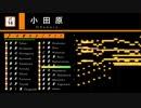 【MIDI】東海道線発車メロディー / 耳コピ