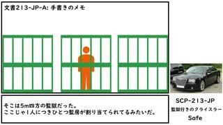 【ゆっくり紹介】SCP-213-JP【監獄行きのクライスラー】