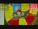 「浪人生ゲーム」をやってみた!Part2 Chot★Better We Are 苦浪人 付録ゲーム