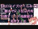 【ホロライブ/さくらみこ】□ミミズ地獄耐久□見所まとめ【2020/04/21】
