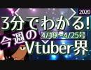 【4/19~4/25】3分でわかる!今週のVTuber界【佐藤ホームズの調査レポート】