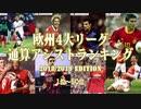 【欧州サッカー】4大リーグ通算アシストランキング1位〜50位