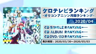 アニソンランキング 2020年4月【ケロテレビランキング】