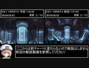 【再走】ICEY 100%RTA 1:35:28 part1/4