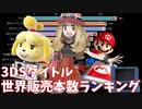 【3DS】ミリオンセラー任天堂タイトル世界販売本数ランキングの推移□2011年2月~2020年3月【ニンテンドー3DS】