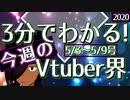【5/3~5/9】3分でわかる!今週のVTuber界【佐藤ホームズの調査レポート】