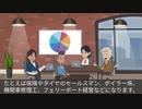 【実話】成り上がり方がすごい有名企業第3選