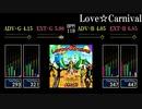 【GITADORA】Love☆Carnival【XG】