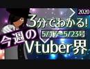 【5/17~5/23】3分でわかる!今週のVTuber界【佐藤ホームズの調査レポート】
