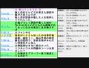 21年度「9月入学」政府・与党は見送り、木村花さん出演テラスハウス打ち切りを発表、大村秀章愛知県知事が東京・大阪は医療崩壊発言、スーパーシティ法が成立と大阪都構想特別区・IRカジノ構想・大阪万博の回