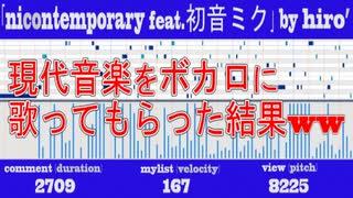【ミクがバグったww】現代音楽を歌わせてみた!【数値を音に変換!】