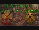 【解説】Total War:WARHAMMER Ⅱ】年表で解る!スケイヴンの歴史(4)【夜のお兄ちゃん実況】