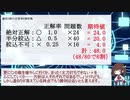 きりたん先生と学ぶ基本情報技術者試験・心構え編7