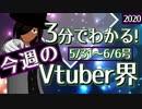 【5/31~6/6】3分でわかる!今週のVTuber界【佐藤ホームズの調査レポート】