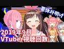 【2019年9月】日本バーチャルユーチューバー視聴回数ランキングTOP20推移&人気動画紹介【VTuber】