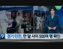 韓国らしい首都圏感染拡大6月前半のおかしな文在寅保有国報道(2020.6/1〜6/13)