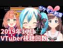 【2019年11月】日本バーチャルユーチューバー視聴回数ランキングTOP20推移&人気動画紹介【VTuber】