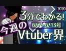 【6/7~6/13】3分でわかる!今週のVTuber界【佐藤ホームズの調査レポート】