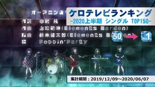 上半期アニソンランキング 2020年シングル TOP50【ケロテレビランキング】