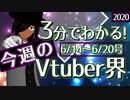【6/14~6/20】3分でわかる!今週のVTuber界【佐藤ホームズの調査レポート】