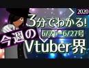 【6/21~6/27】3分でわかる!今週のVTuber界【佐藤ホームズの調査レポート】