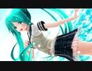 【初音ミクENGLISH】breakout ~swing out sister~【ボカロカバー】