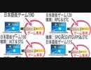 [実況] ウインドウズ専用のテンスナPSP USBメモリー・第6回