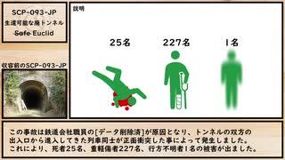 【ゆっくり紹介】SCP-093-JP【生還可能な廃トンネル】