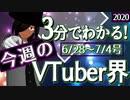 【6/28~7/4】3分でわかる!今週のVTuber界【佐藤ホームズの調査レポート】