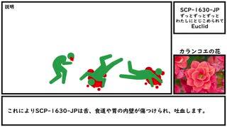 【ゆっくり紹介】SCP-1630-JP【ずっとずっとずっとわたしにとじこめられて】