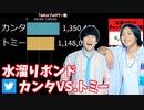 【水溜りボンド】YouTube登録者とカンタ&トミーTwitterフォロワー数の推移&歴代ヒット動画【2015~2020】