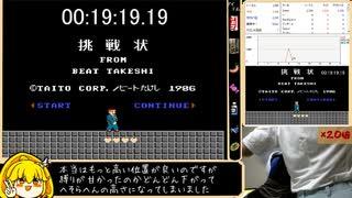 たけしの挑戦状リアルパンチ3万発RTA 4時間39分51秒 【WR】