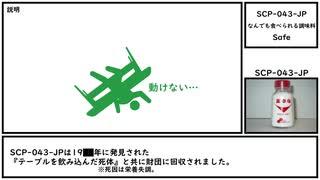 【ゆっくり紹介】SCP-043-JP【なんでも食べられる調味料】