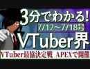 【7/12~7/18】3分でわかる!今週のVTuber界【佐藤ホームズの調査レポート】