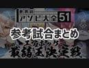 【エアホッケー最弱王】開催前 出場ライバーの参考試合まとめ