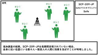【ゆっくり紹介】SCP-209-JP【Safeクラスオブジェクト】