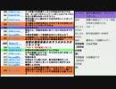 大阪維新、大阪都構想特別区の広報活動8月本格スタートで対策本部を設置・東京新規感染237人横浜流星さん陽性・大阪72人の回