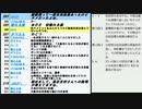 東京感染260人・大阪149人、大阪都構想特別区賛成派放送と憲法の話をするの回