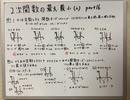 [数学Ⅰ16 二次関数の最大・最小(2)]場合わけをきっちり覚える!