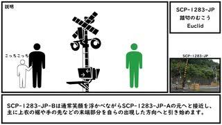 【ゆっくり紹介】SCP-1283-JP【踏切のむこう】