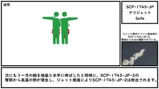 【ゆっくり紹介】SCP-1745-JP【ケツジェット】