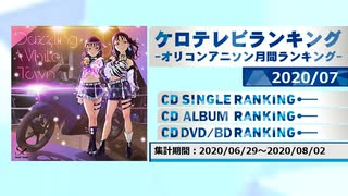 アニソンランキング 2020年7月【ケロテレビランキング】