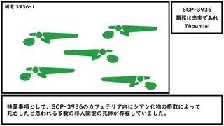 【ゆっくり紹介】SCP-3936【職務に忠実であれ】