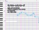 【UTAUカバー】モノクロームモノローグ【染音アクリ】