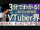 【8/2~8/8】3分でわかる!今週のVTuber界【佐藤ホームズの調査レポート】