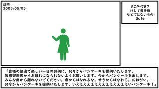 【ゆっくり紹介】SCP-787【けして飛行機などではないもの】