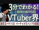 【8/9~8/15】3分でわかる!今週のVTuber界【佐藤ホームズの調査レポート】