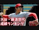 大谷・藤浪世代の投手勝利数&野手安打数ランキングの推移【2013-2020】【94年組】【プロ野球】