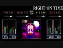 【GITADORA】RIGHT ON TIME【CLASSIC】